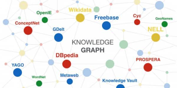 Google-Knowledge-Graph-600x300-1