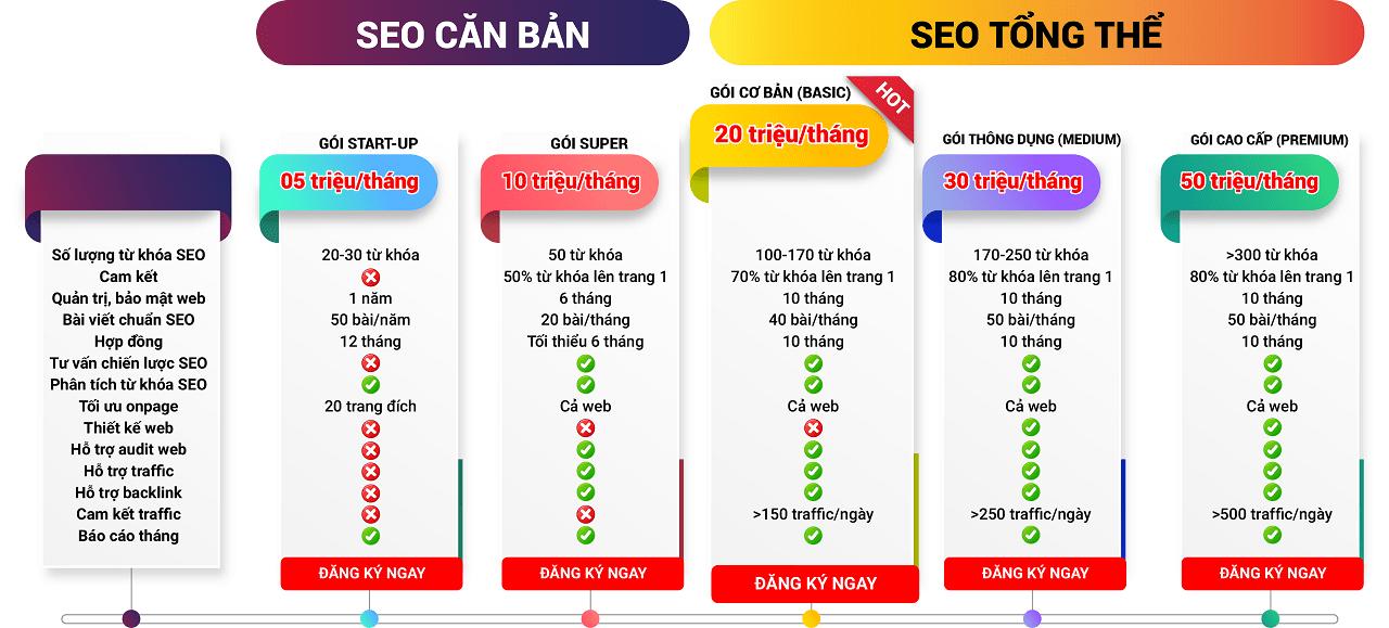 bao-gia-seo-new