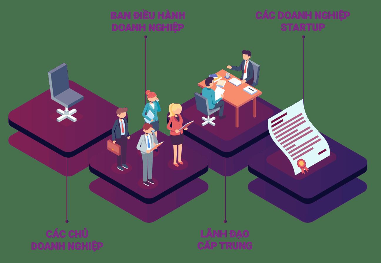 buil-team-marketing-sales