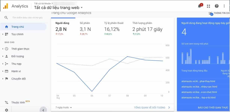 cong-cu-Google-Analytics