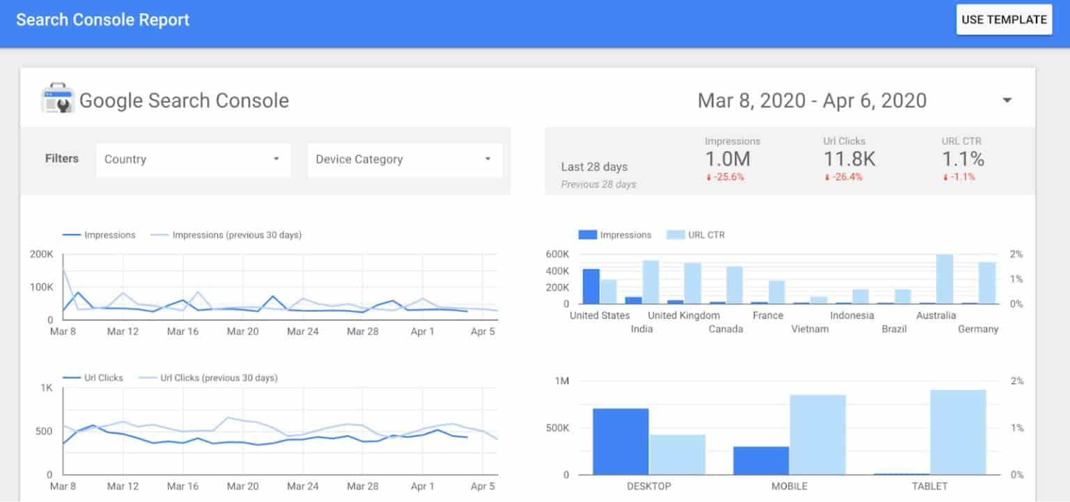 cong-cu-Google-Data-Studio