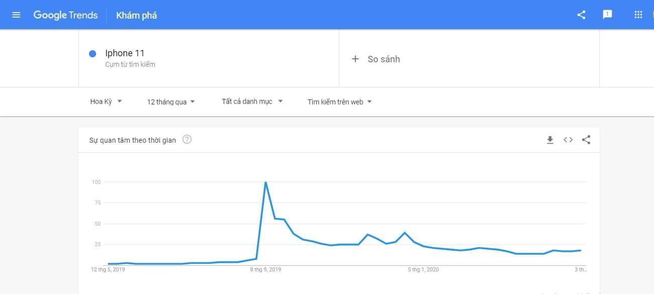 cong-cu-Google-Trends