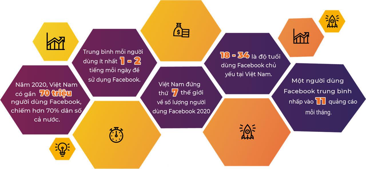 kinh-doanh-tren-facebook-sieu-hieu-qua