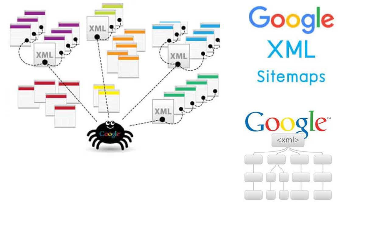 Sitemap website